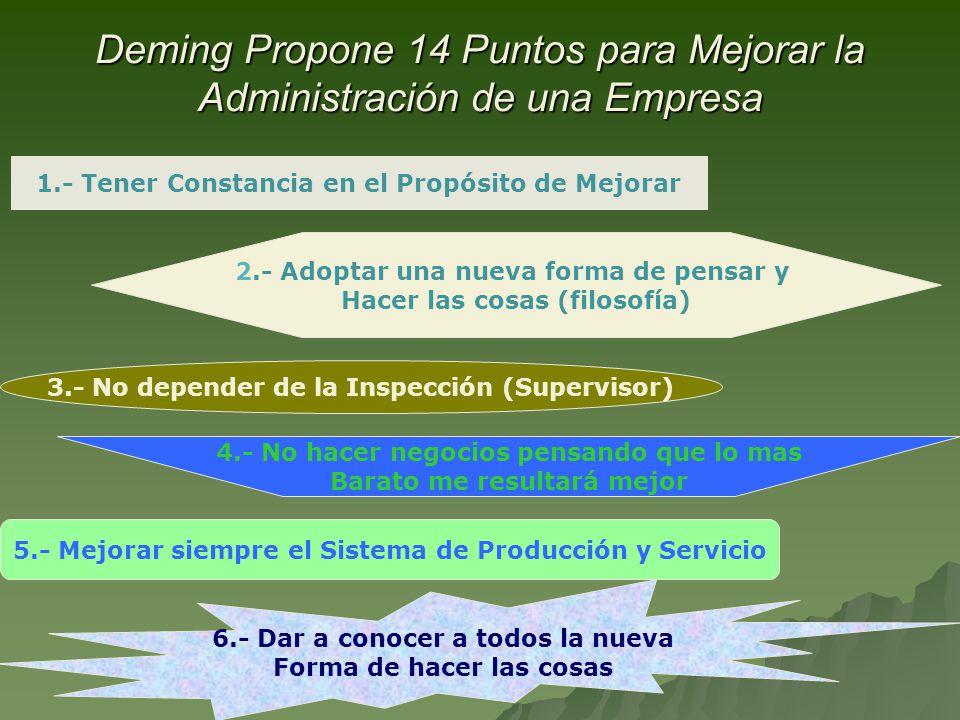 Deming Propone 14 Puntos para Mejorar la Administración de una Empresa 1.- Tener Constancia en el Propósito de Mejorar 2.- Adoptar una nueva forma de