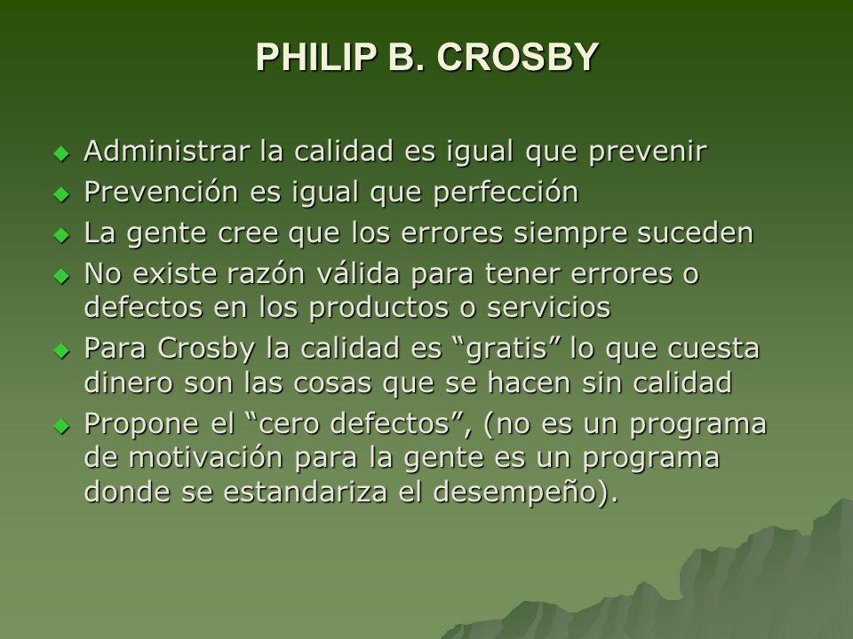 PHILIP B. CROSBY Administrar la calidad es igual que prevenir Administrar la calidad es igual que prevenir Prevención es igual que perfección Prevenci