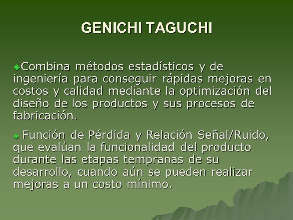 GENICHI TAGUCHI Combina métodos estadísticos y de ingeniería para conseguir rápidas mejoras en costos y calidad mediante la optimización del diseño de
