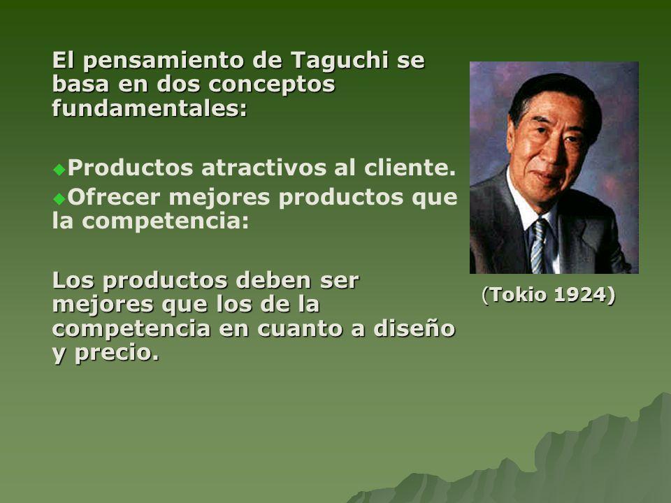 El pensamiento de Taguchi se basa en dos conceptos fundamentales: Productos atractivos al cliente. Ofrecer mejores productos que la competencia: Los p