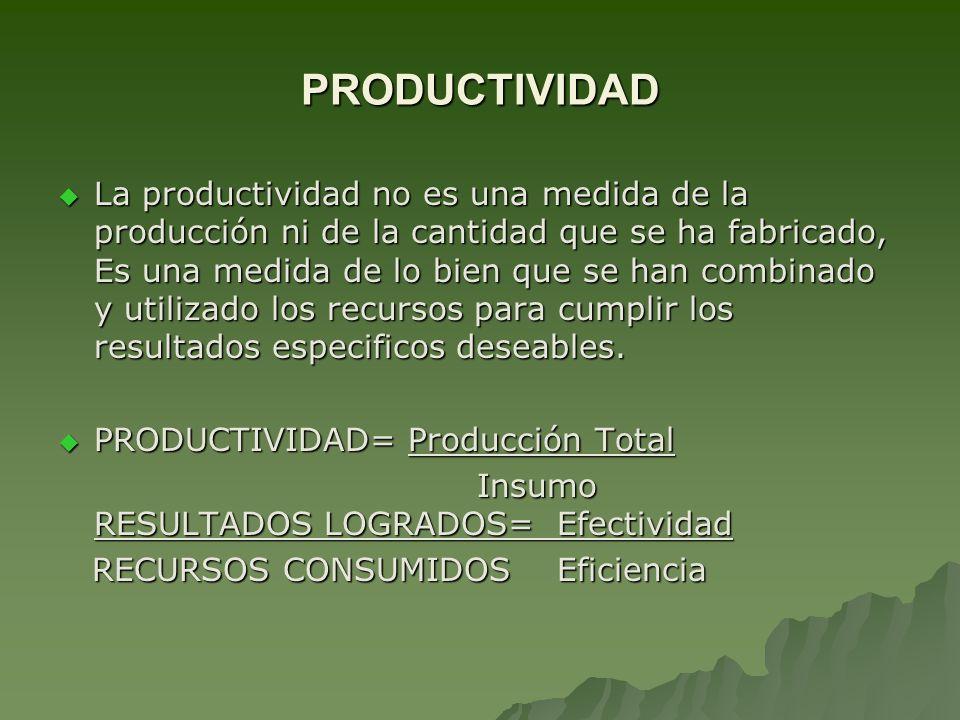 PRODUCTIVIDAD La productividad no es una medida de la producción ni de la cantidad que se ha fabricado, Es una medida de lo bien que se han combinado