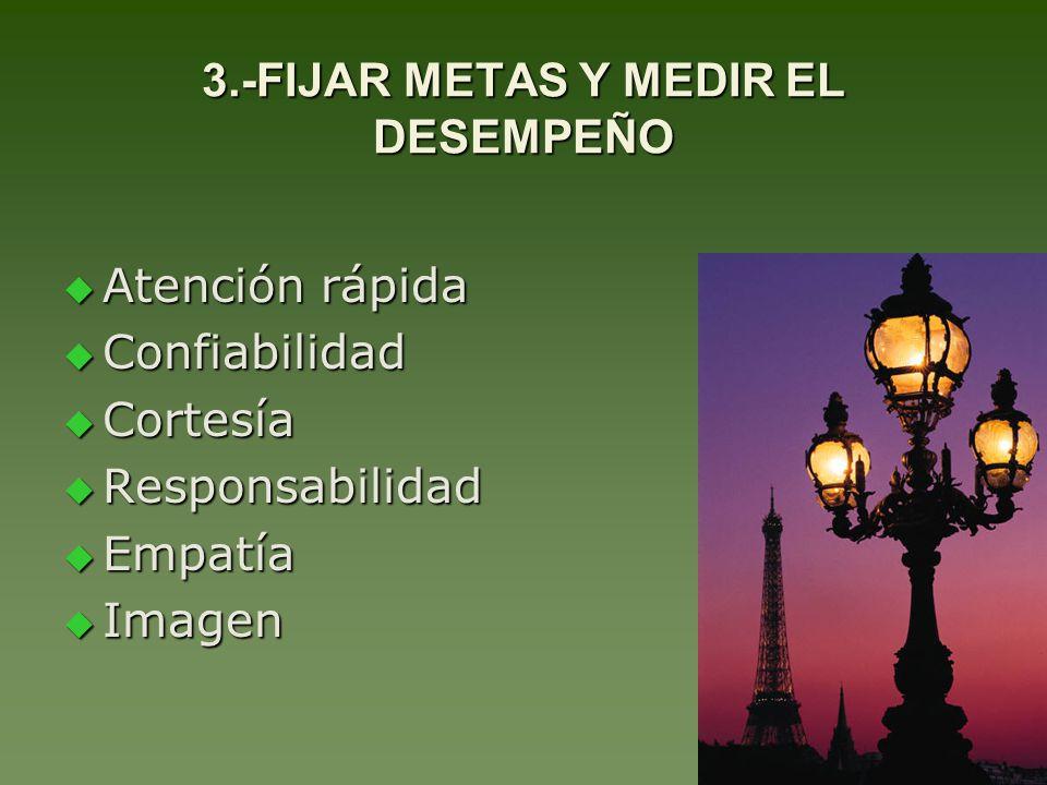 3.-FIJAR METAS Y MEDIR EL DESEMPEÑO Atención rápida Atención rápida Confiabilidad Confiabilidad Cortesía Cortesía Responsabilidad Responsabilidad Empa