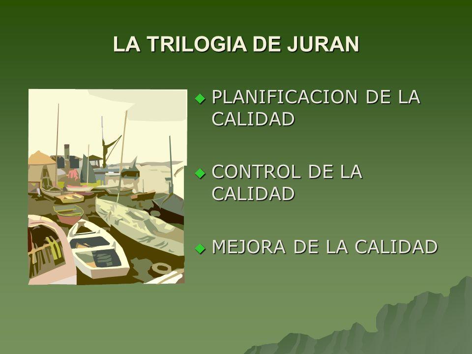 LA TRILOGIA DE JURAN PLANIFICACION DE LA CALIDAD PLANIFICACION DE LA CALIDAD CONTROL DE LA CALIDAD CONTROL DE LA CALIDAD MEJORA DE LA CALIDAD MEJORA D