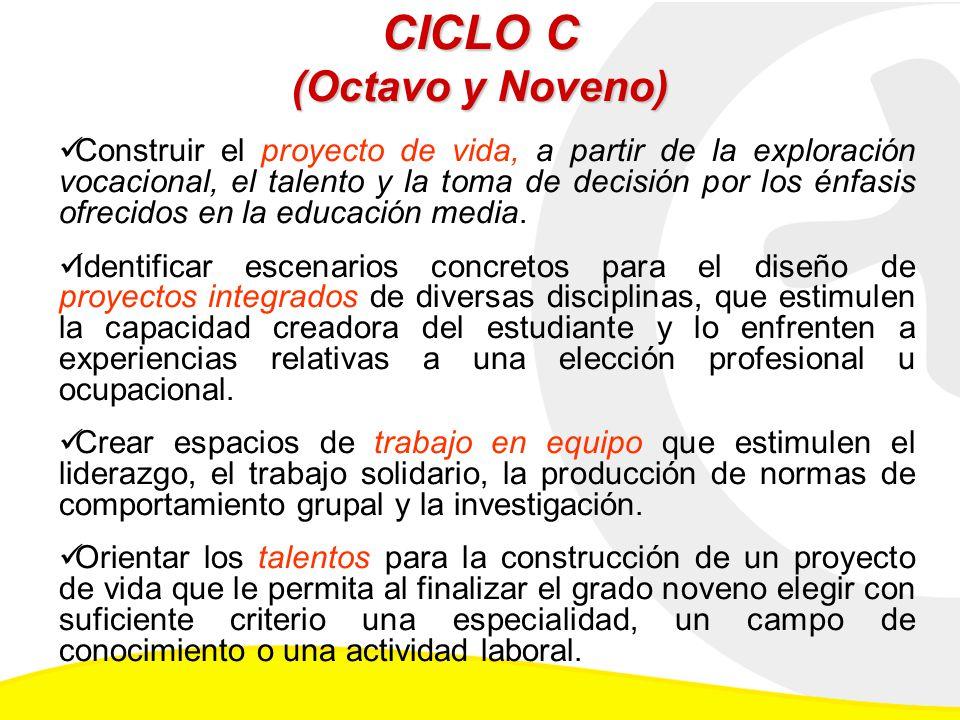 CICLO C (Octavo y Noveno) Construir el proyecto de vida, a partir de la exploración vocacional, el talento y la toma de decisión por los énfasis ofrecidos en la educación media.