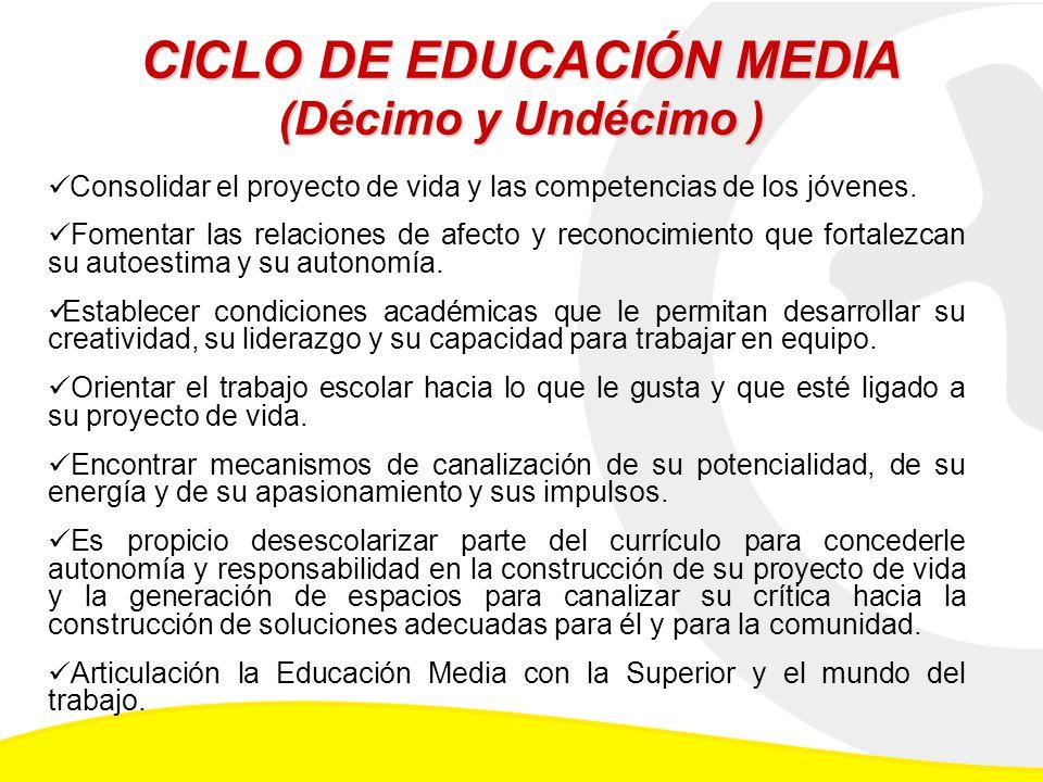 CICLO DE EDUCACIÓN MEDIA (Décimo y Undécimo ) Consolidar el proyecto de vida y las competencias de los jóvenes.