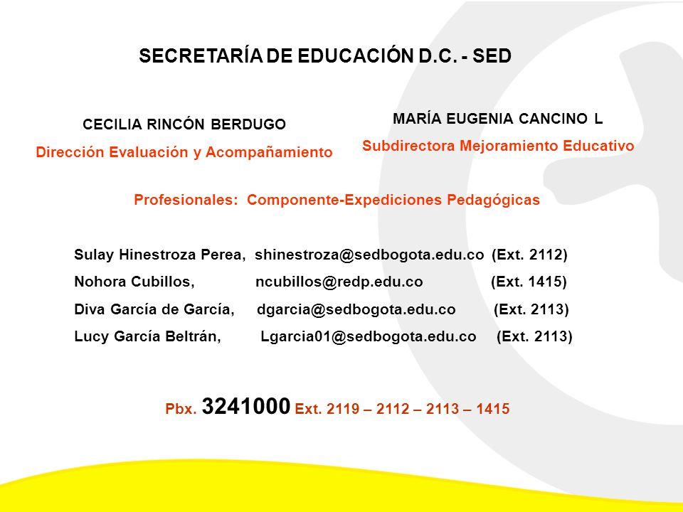 Profesionales: Componente-Expediciones Pedagógicas Sulay Hinestroza Perea, shinestroza@sedbogota.edu.co (Ext.
