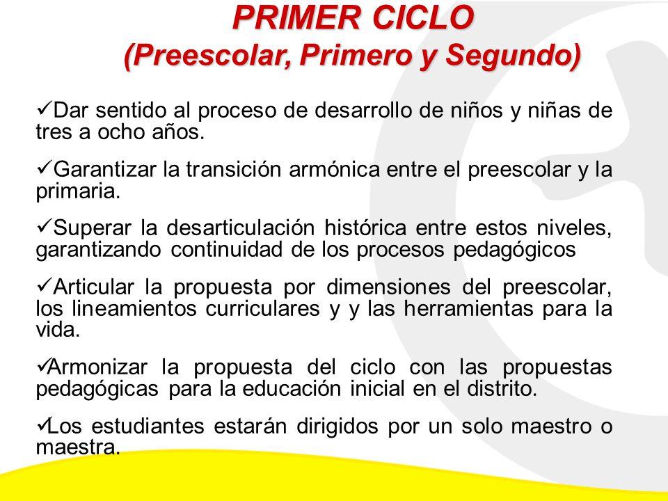 PRIMER CICLO (Preescolar, Primero y Segundo) Dar sentido al proceso de desarrollo de niños y niñas de tres a ocho años.