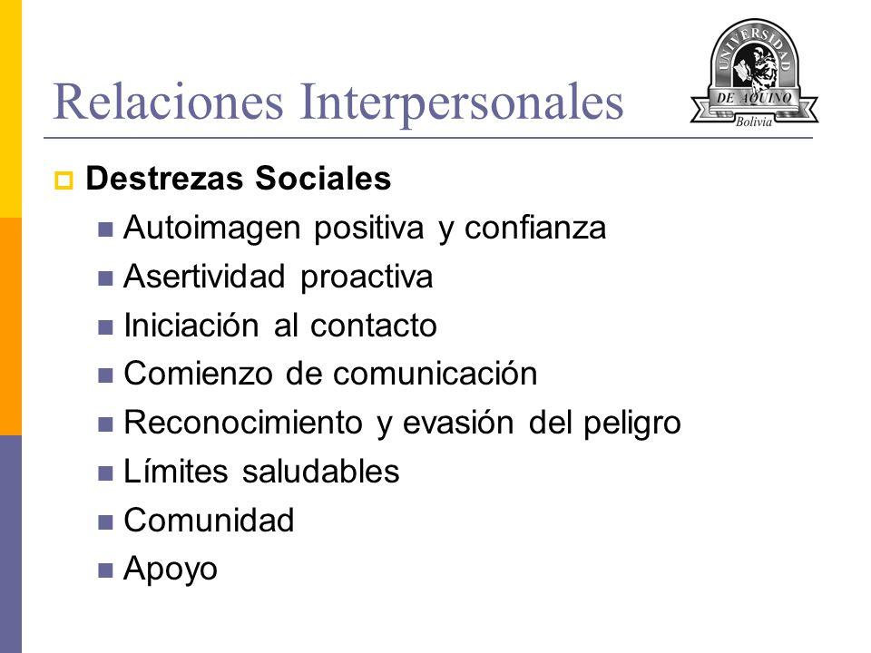 Relaciones Interpersonales Destrezas Sociales Autoimagen positiva y confianza Asertividad proactiva Iniciación al contacto Comienzo de comunicación Re