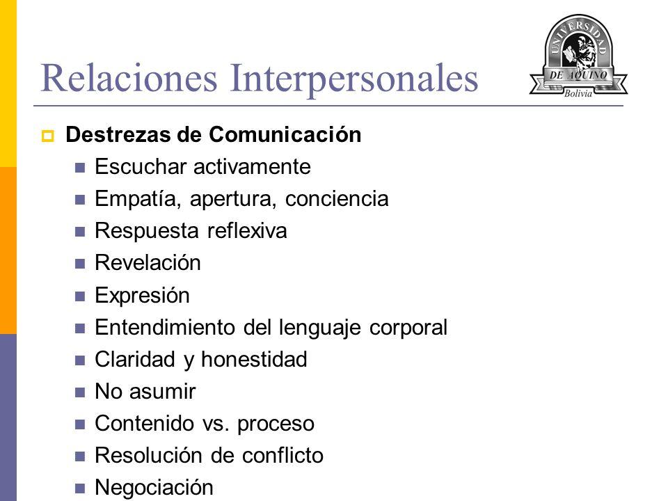Relaciones Interpersonales Destrezas de Comunicación Escuchar activamente Empatía, apertura, conciencia Respuesta reflexiva Revelación Expresión Enten