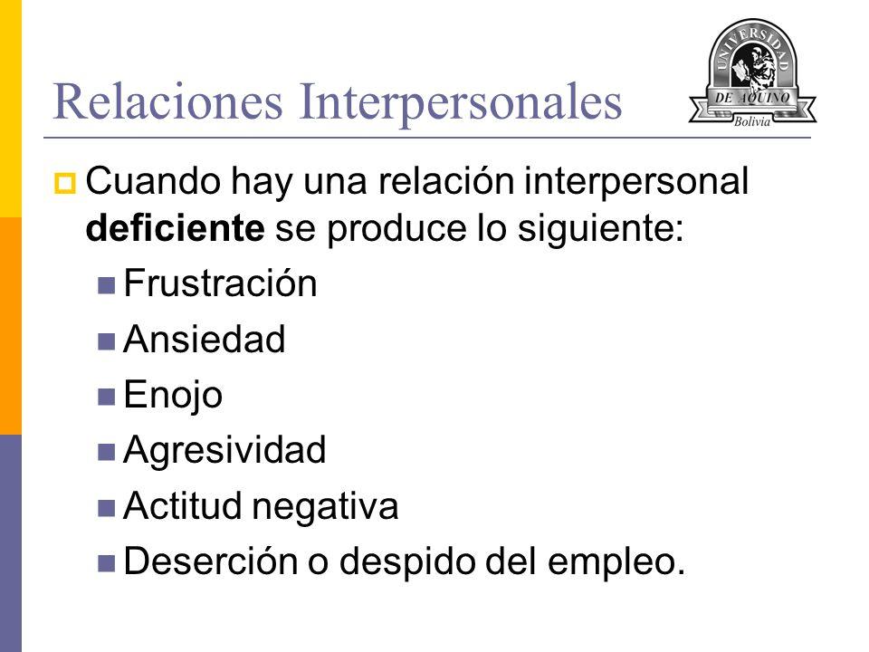 Relaciones Interpersonales Cuando hay una relación interpersonal deficiente se produce lo siguiente: Frustración Ansiedad Enojo Agresividad Actitud ne