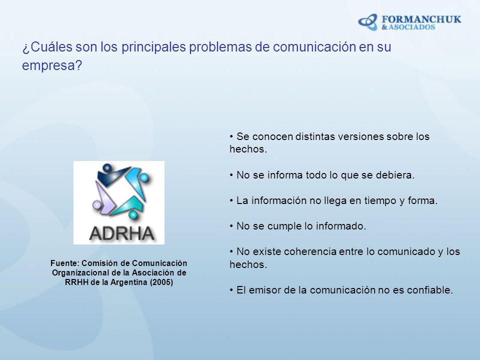 Fuente: Comisión de Comunicación Organizacional de la Asociación de RRHH de la Argentina (2005) ¿Cuáles son los principales problemas de comunicación