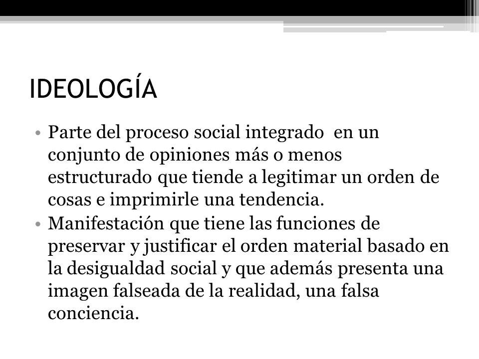 IDEOLOGÍA Parte del proceso social integrado en un conjunto de opiniones más o menos estructurado que tiende a legitimar un orden de cosas e imprimirl