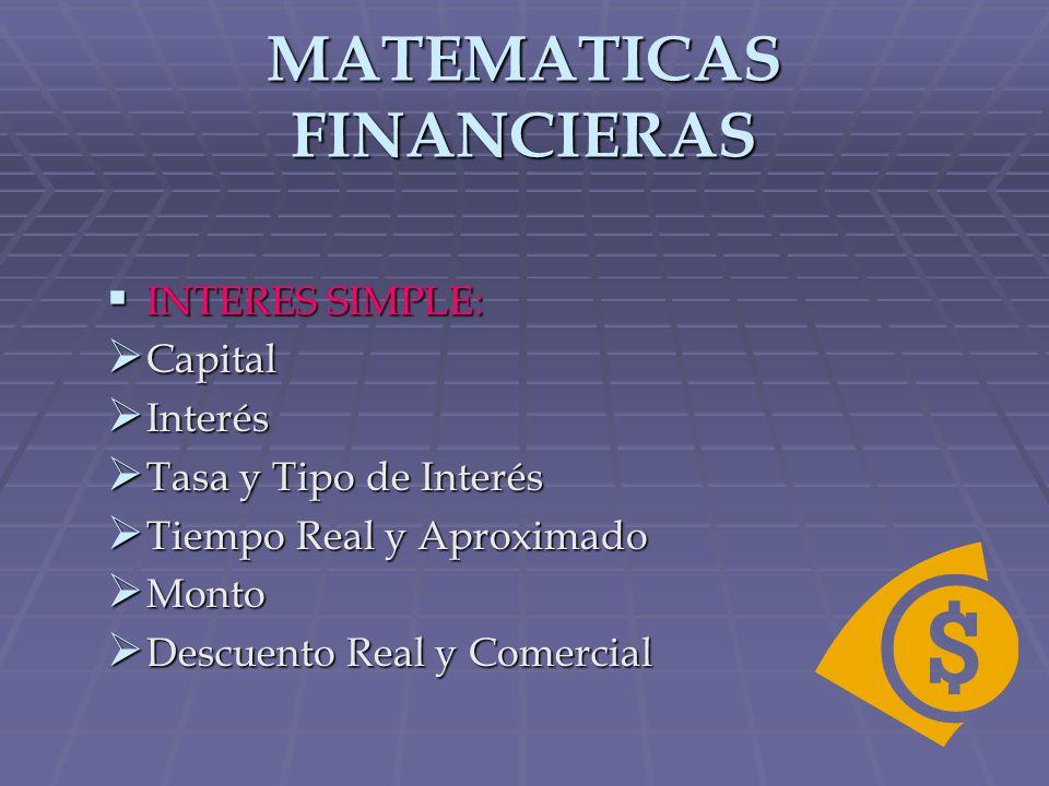 MATEMATICAS FINANCIERAS PROFESORA: LIC. ANA PAULA CONDE