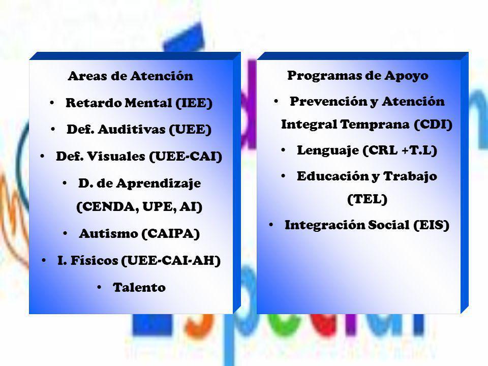 Areas de Atención Retardo Mental (IEE) Def. Auditivas (UEE) Def. Visuales (UEE-CAI) D. de Aprendizaje (CENDA, UPE, AI) Autismo (CAIPA) I. Físicos (UEE