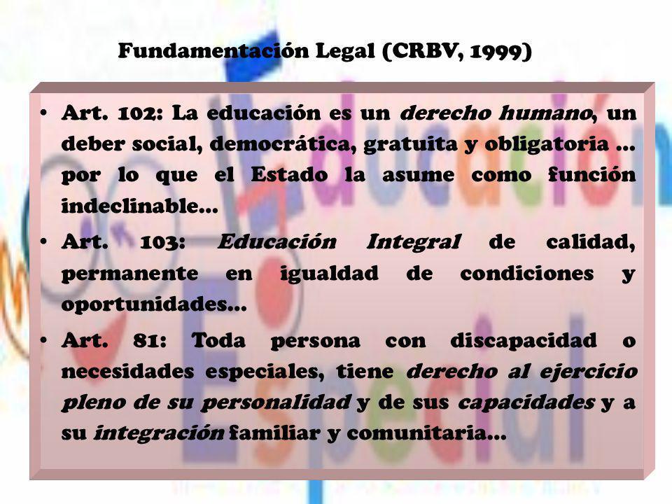 Fundamentación Legal (CRBV, 1999) Art. 102: La educación es un derecho humano, un deber social, democrática, gratuita y obligatoria … por lo que el Es