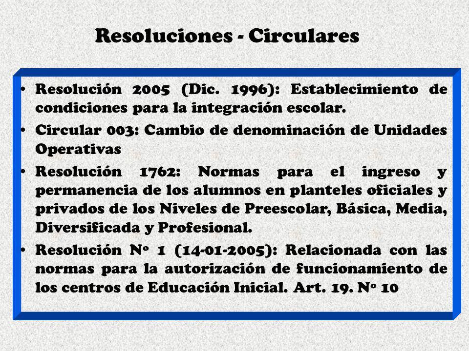 Resoluciones - Circulares Resolución 2005 (Dic. 1996): Establecimiento de condiciones para la integración escolar. Circular 003: Cambio de denominació