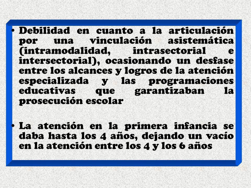 Debilidad en cuanto a la articulación por una vinculación asistemática (intramodalidad, intrasectorial e intersectorial), ocasionando un desfase entre