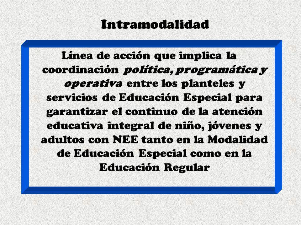 Intramodalidad Línea de acción que implica la coordinación política, programática y operativa entre los planteles y servicios de Educación Especial pa