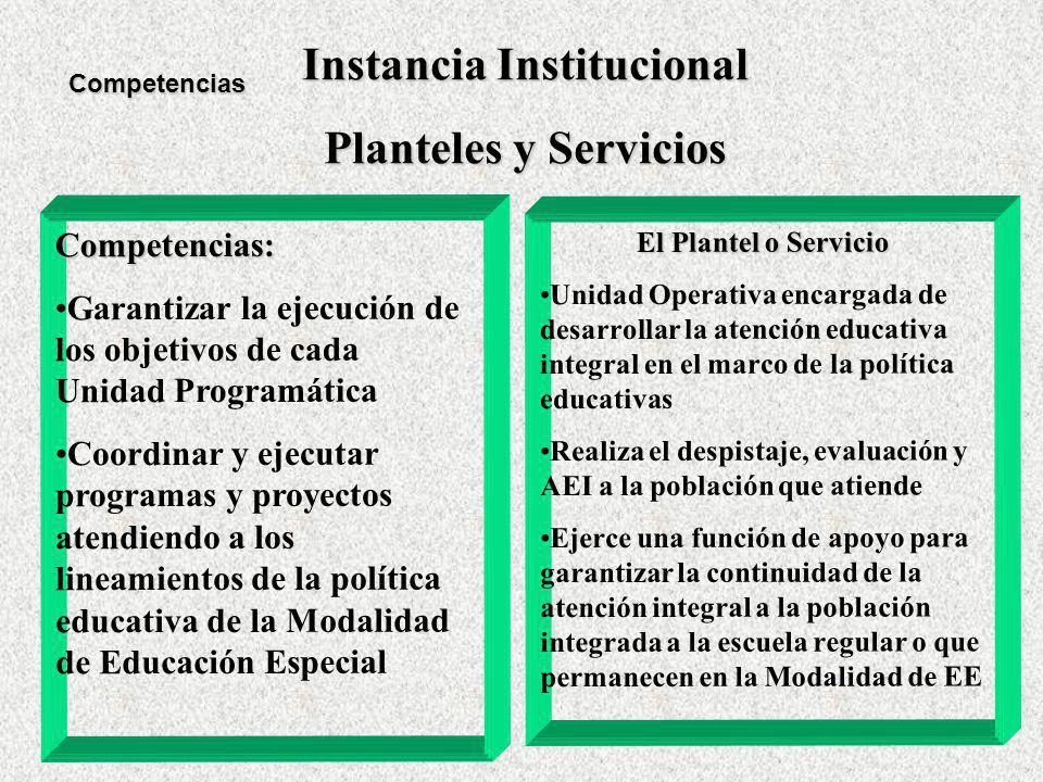 Instancia Institucional Planteles y Servicios Competencias: Garantizar la ejecución de los objetivos de cada Unidad Programática Coordinar y ejecutar