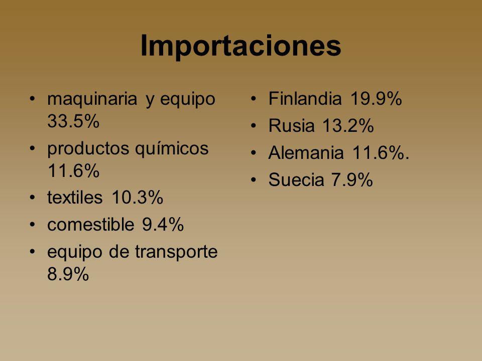 Importaciones maquinaria y equipo 33.5% productos químicos 11.6% textiles 10.3% comestible 9.4% equipo de transporte 8.9% Finlandia 19.9% Rusia 13.2% Alemania 11.6%.
