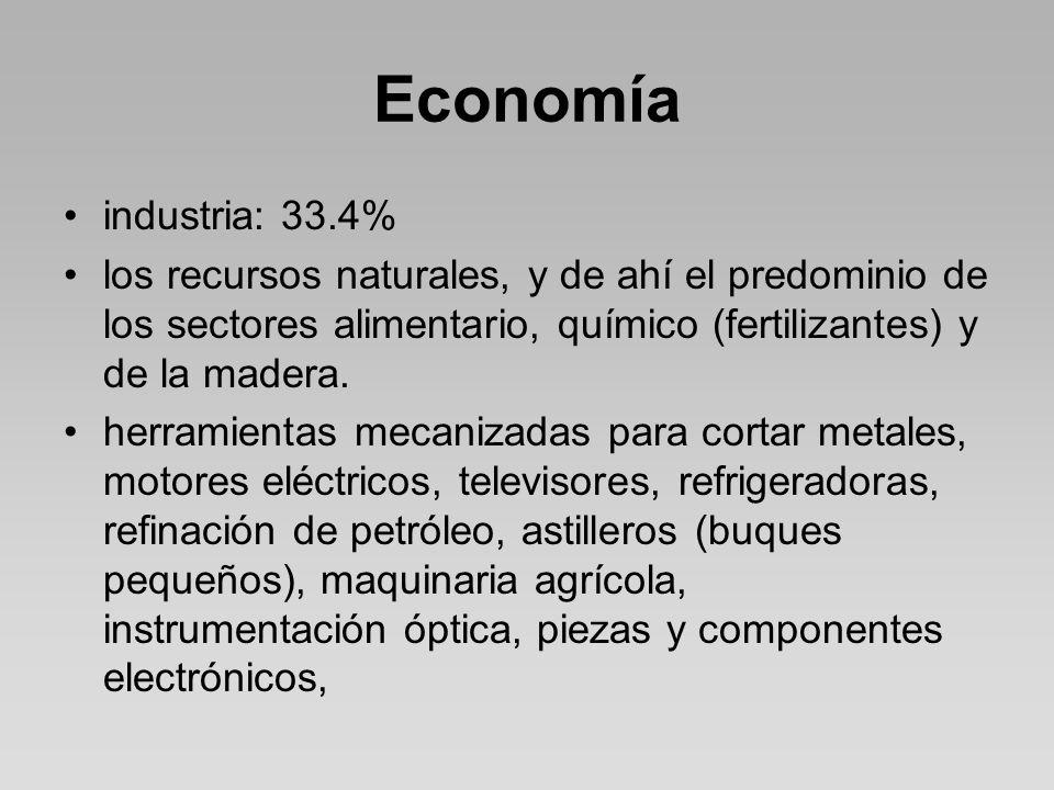 Economía industria: 33.4% los recursos naturales, y de ahí el predominio de los sectores alimentario, químico (fertilizantes) y de la madera.