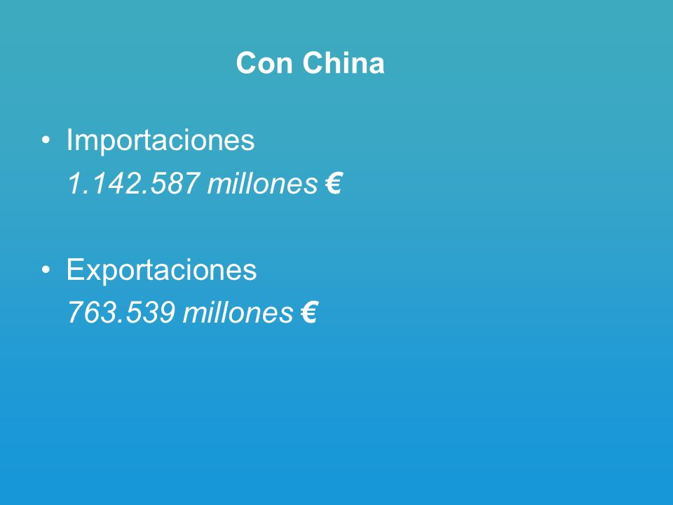 Con China Importaciones 1.142.587 millones Exportaciones 763.539 millones