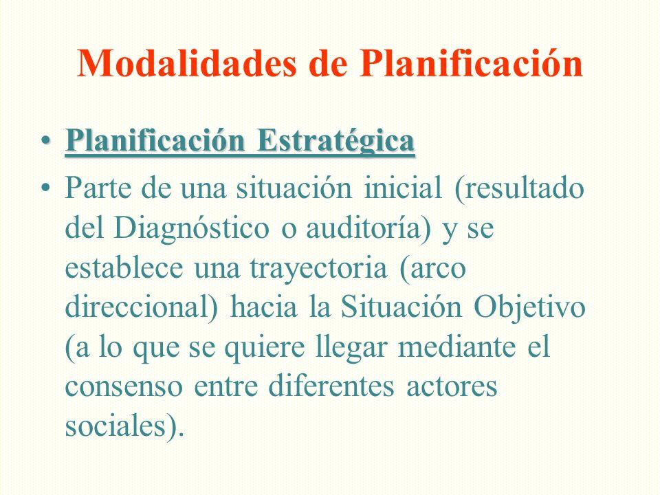 Planificación EstratégicaPlanificación Estratégica Parte de una situación inicial (resultado del Diagnóstico o auditoría) y se establece una trayector