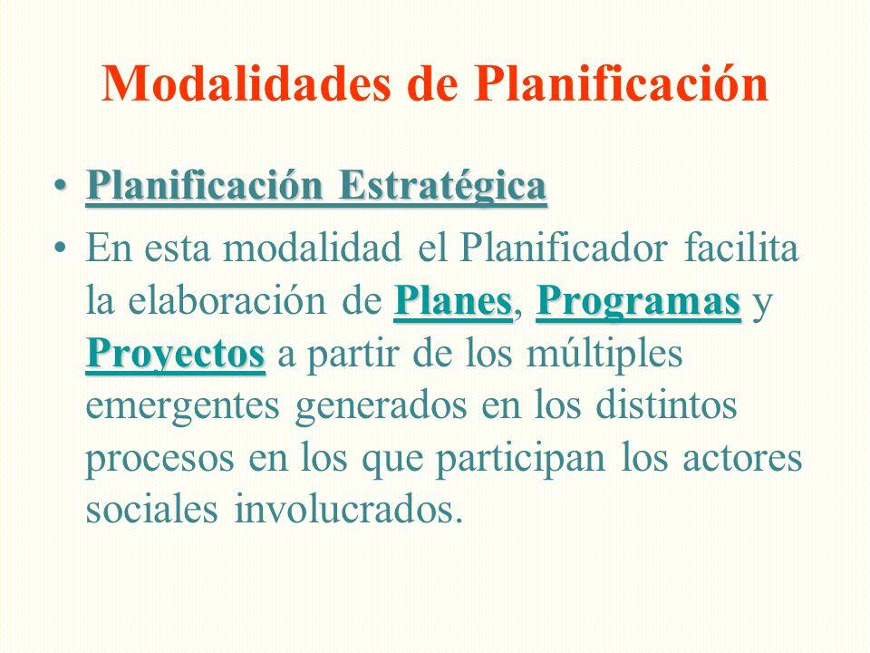 Planificación EstratégicaPlanificación Estratégica PlanesProgramas ProyectosPlanesProgramas ProyectosEn esta modalidad el Planificador facilita la ela