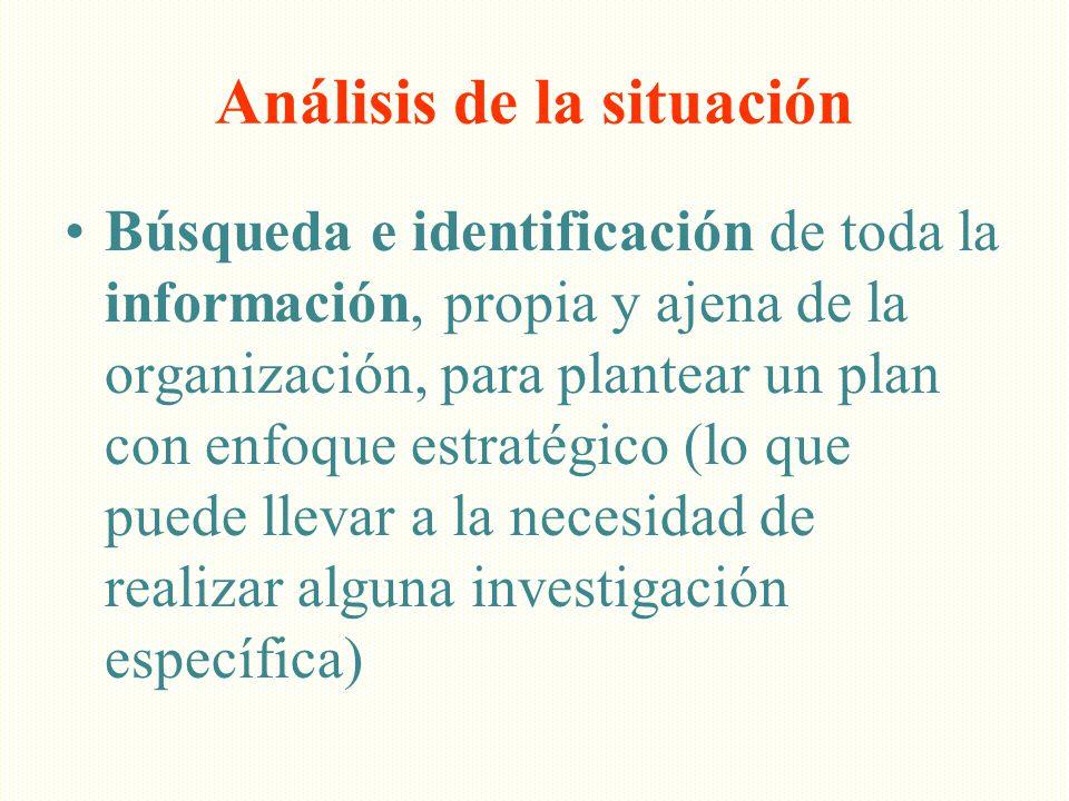 Análisis de la situación Búsqueda e identificación de toda la información, propia y ajena de la organización, para plantear un plan con enfoque estrat