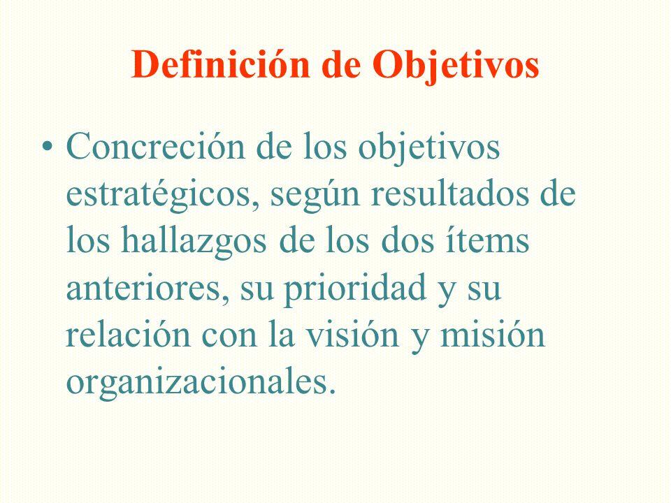 Definición de Objetivos Concreción de los objetivos estratégicos, según resultados de los hallazgos de los dos ítems anteriores, su prioridad y su rel
