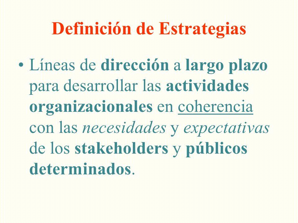 Definición de Estrategias Líneas de dirección a largo plazo para desarrollar las actividades organizacionales en coherencia con las necesidades y expe