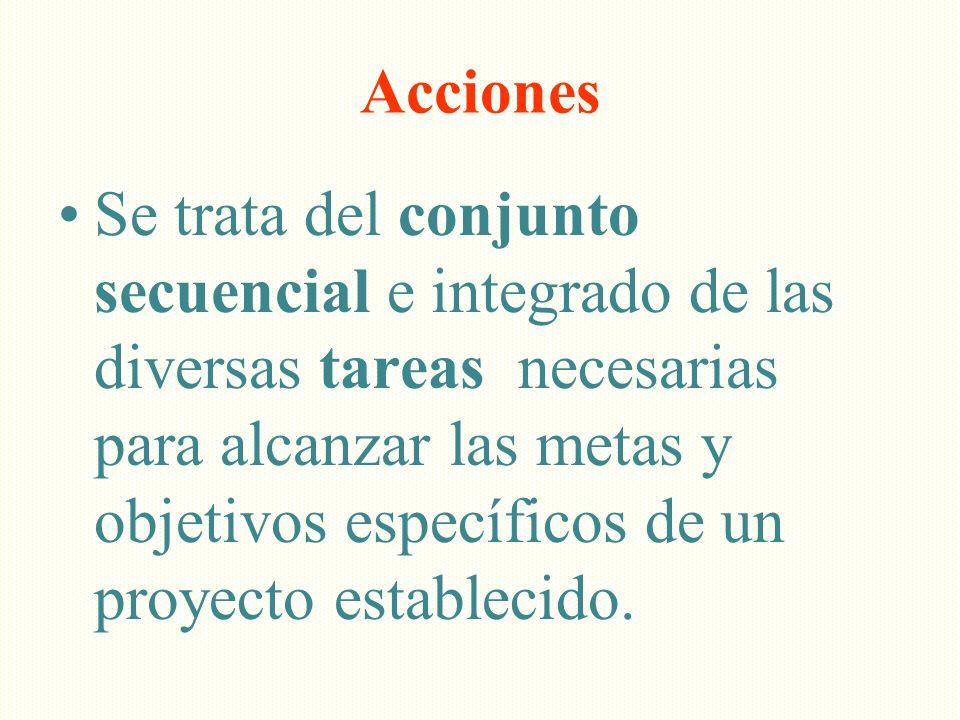 Acciones Se trata del conjunto secuencial e integrado de las diversas tareas necesarias para alcanzar las metas y objetivos específicos de un proyecto