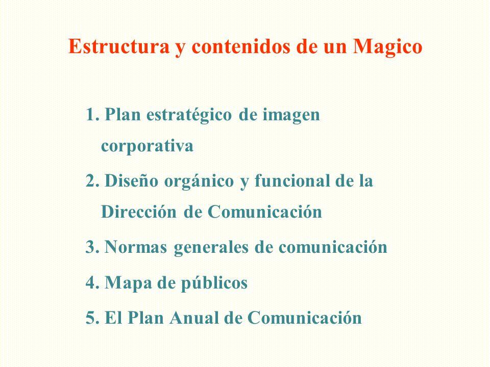 Estructura y contenidos de un Magico 1. Plan estratégico de imagen corporativa 2. Diseño orgánico y funcional de la Dirección de Comunicación 3. Norma