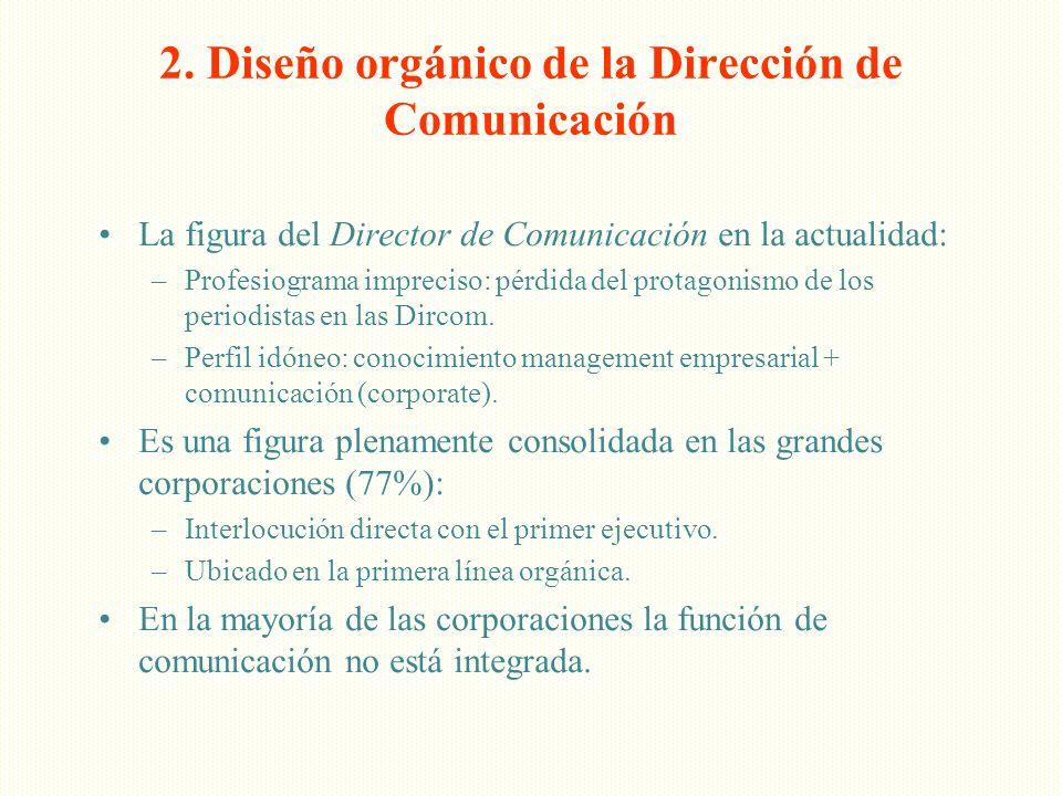 2. Diseño orgánico de la Dirección de Comunicación La figura del Director de Comunicación en la actualidad: –Profesiograma impreciso: pérdida del prot