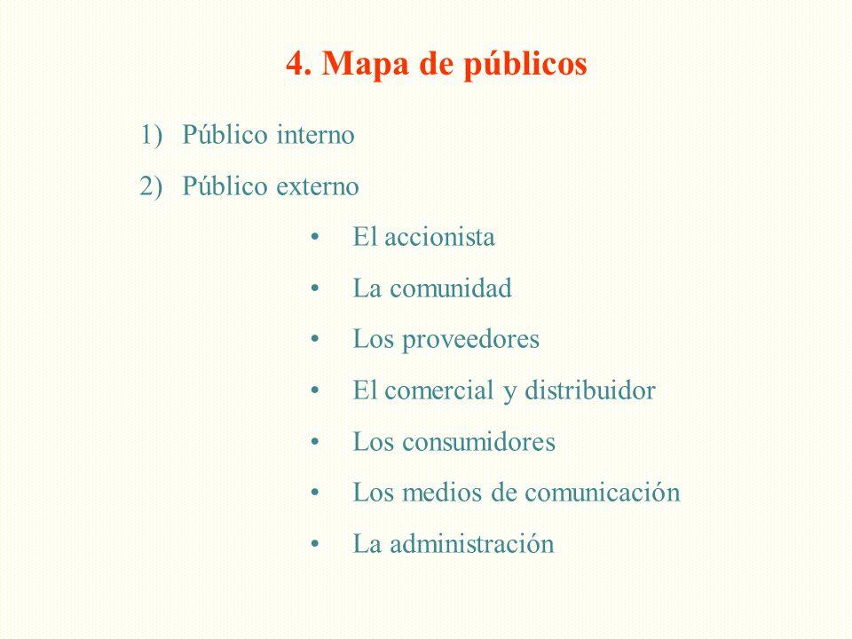 4. Mapa de públicos 1)Público interno 2)Público externo El accionista La comunidad Los proveedores El comercial y distribuidor Los consumidores Los me