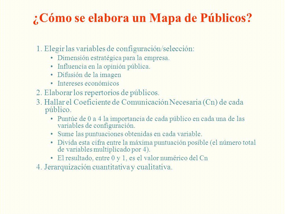 ¿Cómo se elabora un Mapa de Públicos? 1. Elegir las variables de configuración/selección: Dimensión estratégica para la empresa. Influencia en la opin