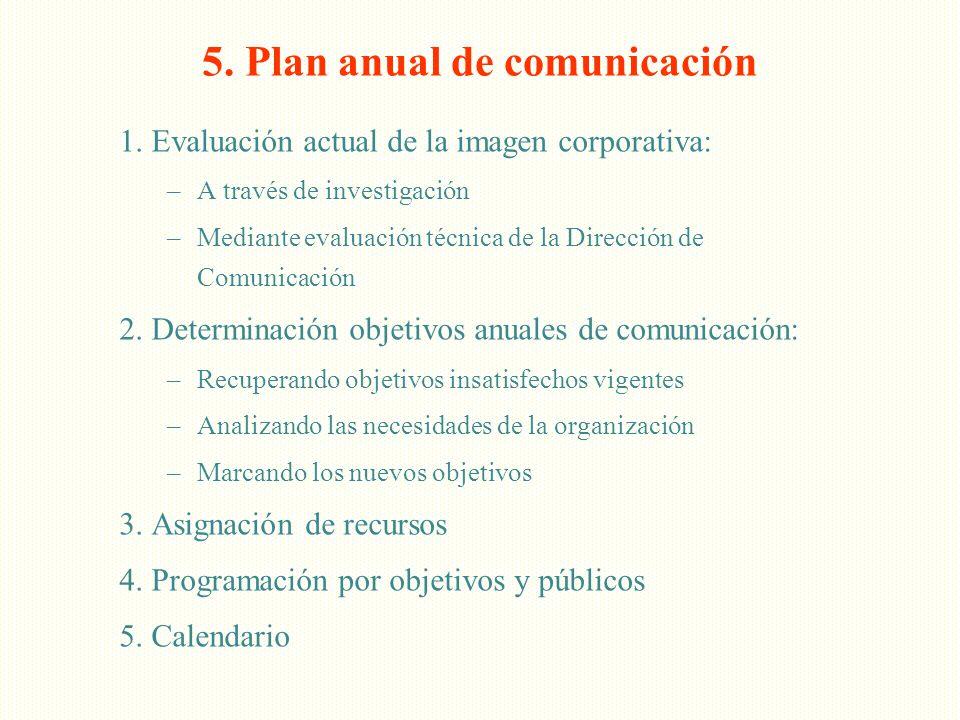 5. Plan anual de comunicación 1. Evaluación actual de la imagen corporativa: –A través de investigación –Mediante evaluación técnica de la Dirección d