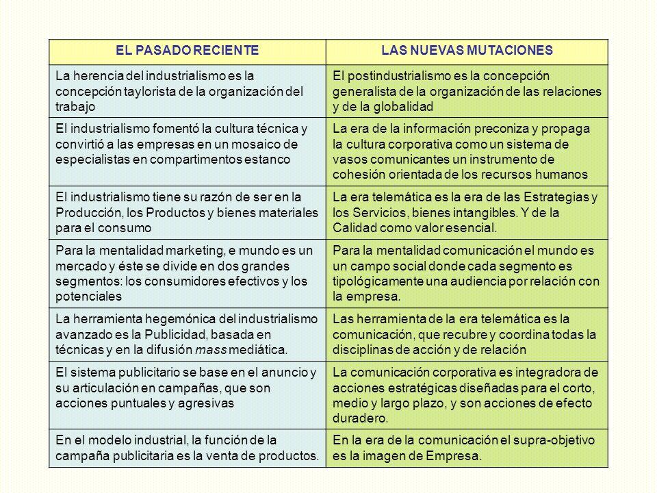 LA COMUNICACIÓN, UNA HERRAMIENTA DE GESTIÓN Y DIRECCIÓN EN LA ORGANIZACIÓN.