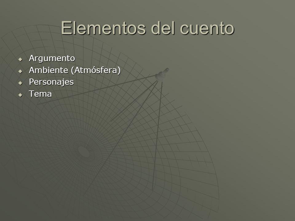 Elementos del cuento Argumento Argumento Ambiente (Atmósfera) Ambiente (Atmósfera) Personajes Personajes Tema Tema
