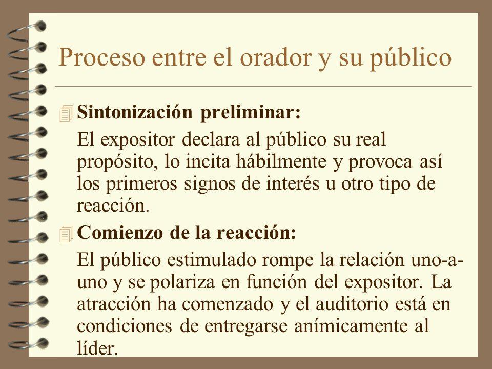 Proceso entre el orador y su público 4 Sintonización preliminar: El expositor declara al público su real propósito, lo incita hábilmente y provoca así