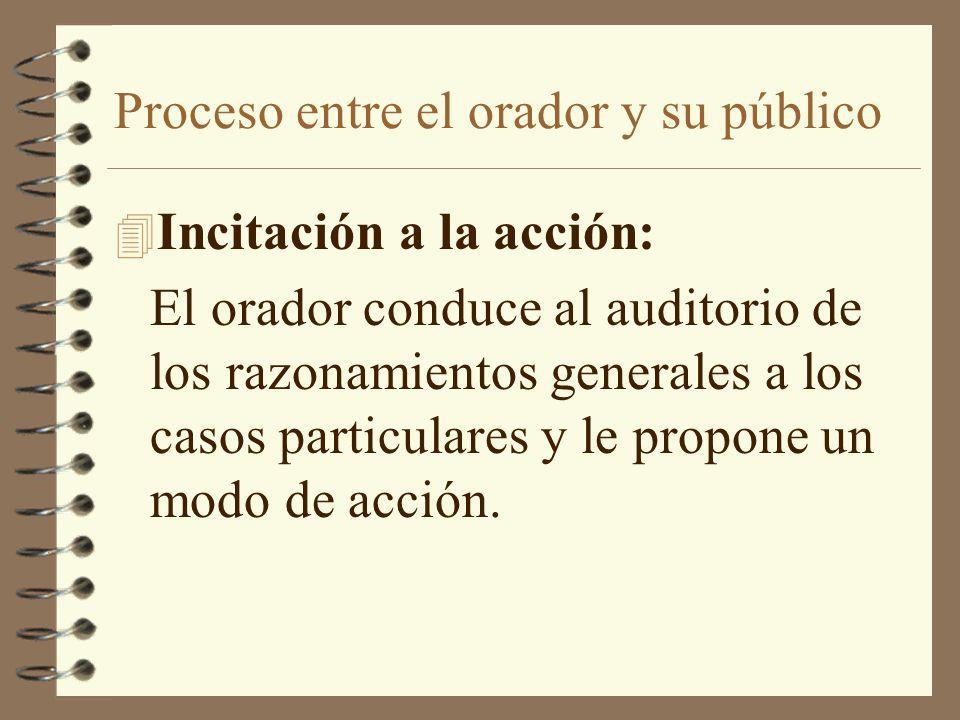 Proceso entre el orador y su público 4 Incitación a la acción: El orador conduce al auditorio de los razonamientos generales a los casos particulares