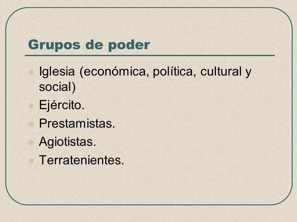 Grupos de poder Iglesia (económica, política, cultural y social) Ejército. Prestamistas. Agiotistas. Terratenientes.