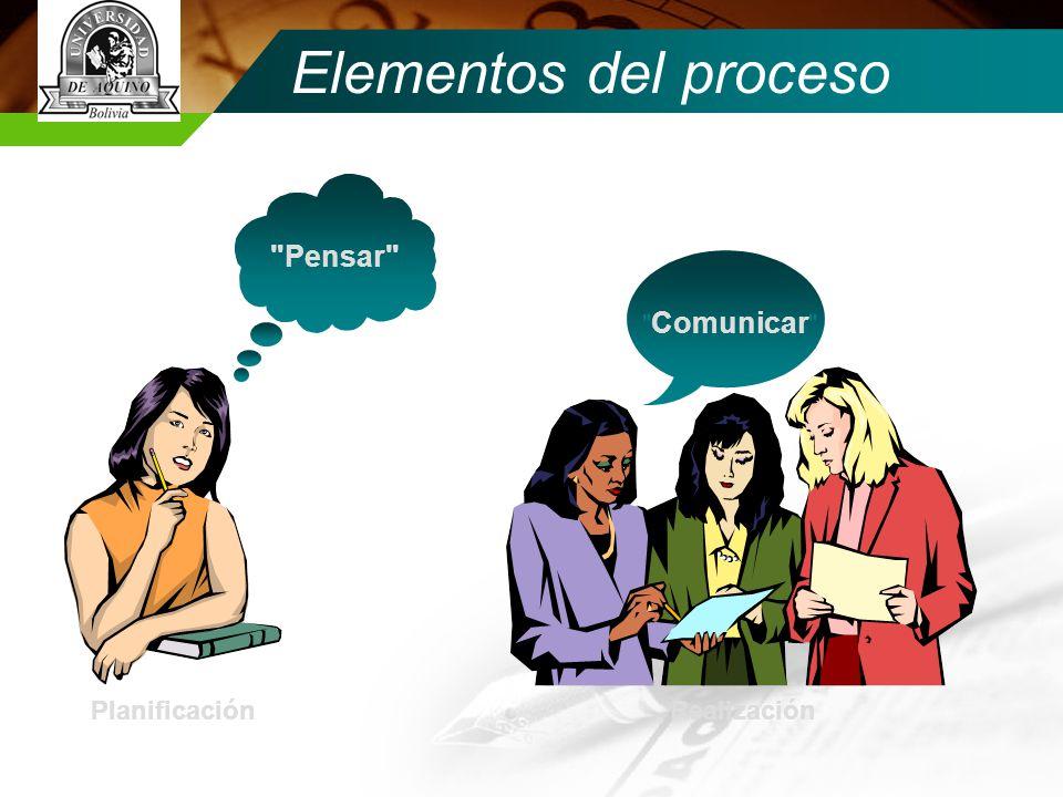 Elementos del proceso Planificación Pensar Realización Comunicar