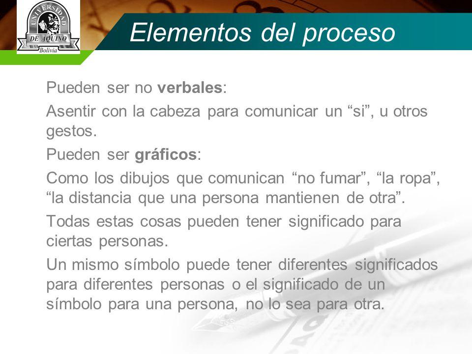 Elementos del proceso Pueden ser no verbales: Asentir con la cabeza para comunicar un si, u otros gestos.