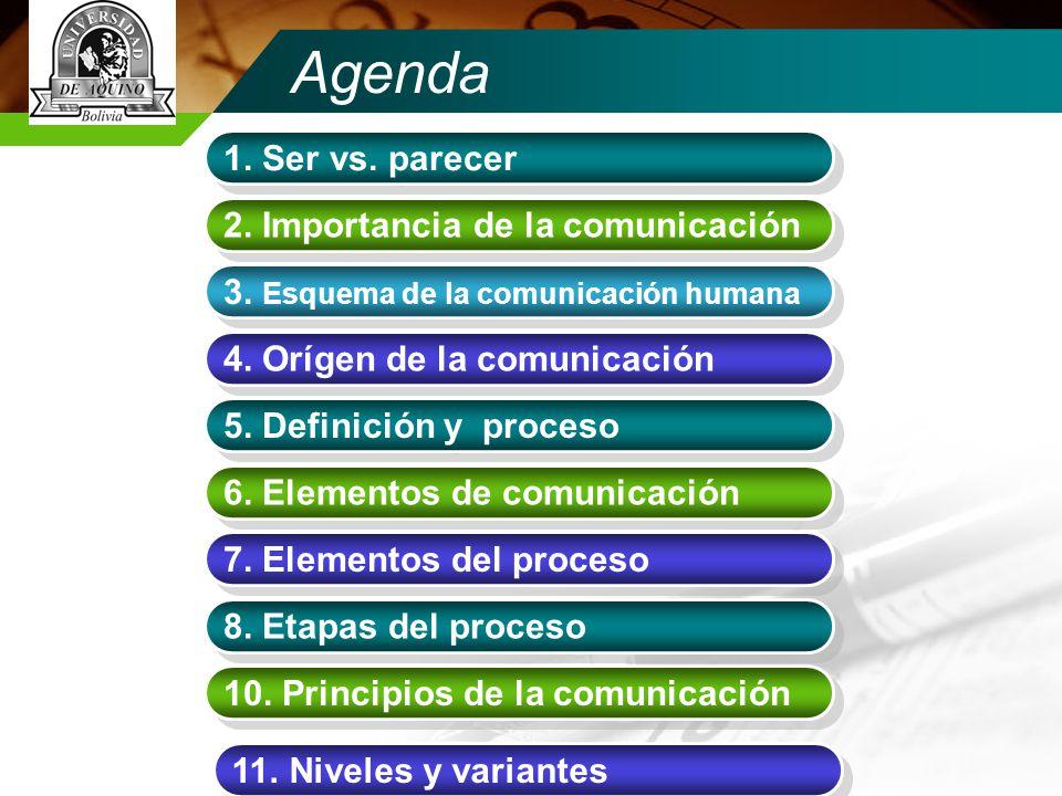 Agenda 1.Ser vs. parecer 2. Importancia de la comunicación 3.