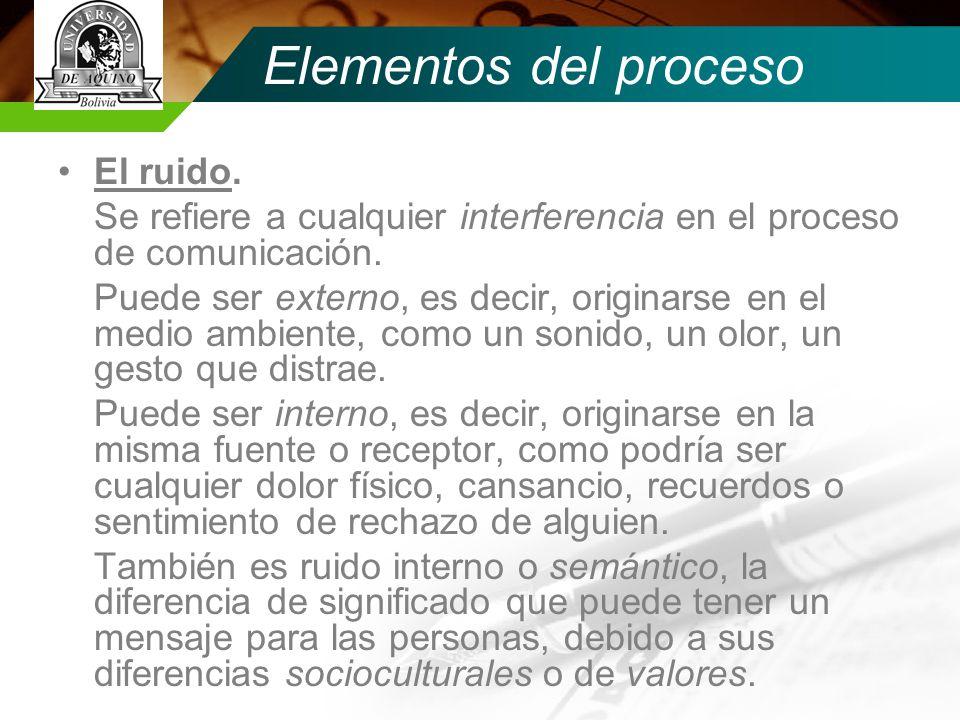 Elementos del proceso El ruido.Se refiere a cualquier interferencia en el proceso de comunicación.