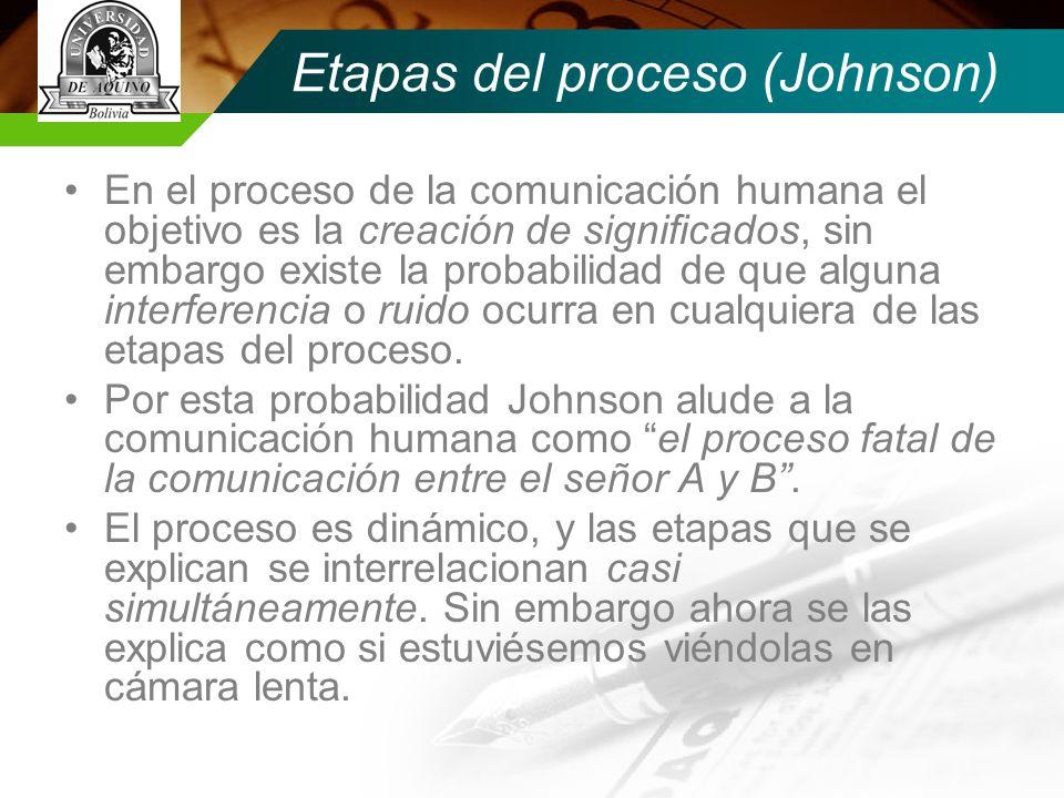Etapas del proceso (Johnson) En el proceso de la comunicación humana el objetivo es la creación de significados, sin embargo existe la probabilidad de que alguna interferencia o ruido ocurra en cualquiera de las etapas del proceso.