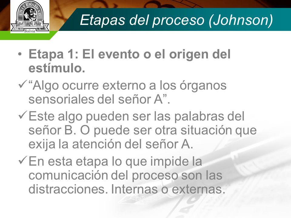 Etapas del proceso (Johnson) Etapa 1: El evento o el origen del estímulo.