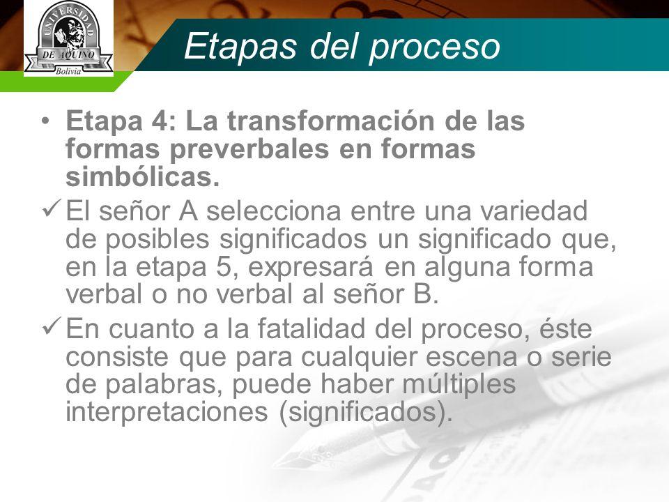 Etapas del proceso Etapa 4: La transformación de las formas preverbales en formas simbólicas.