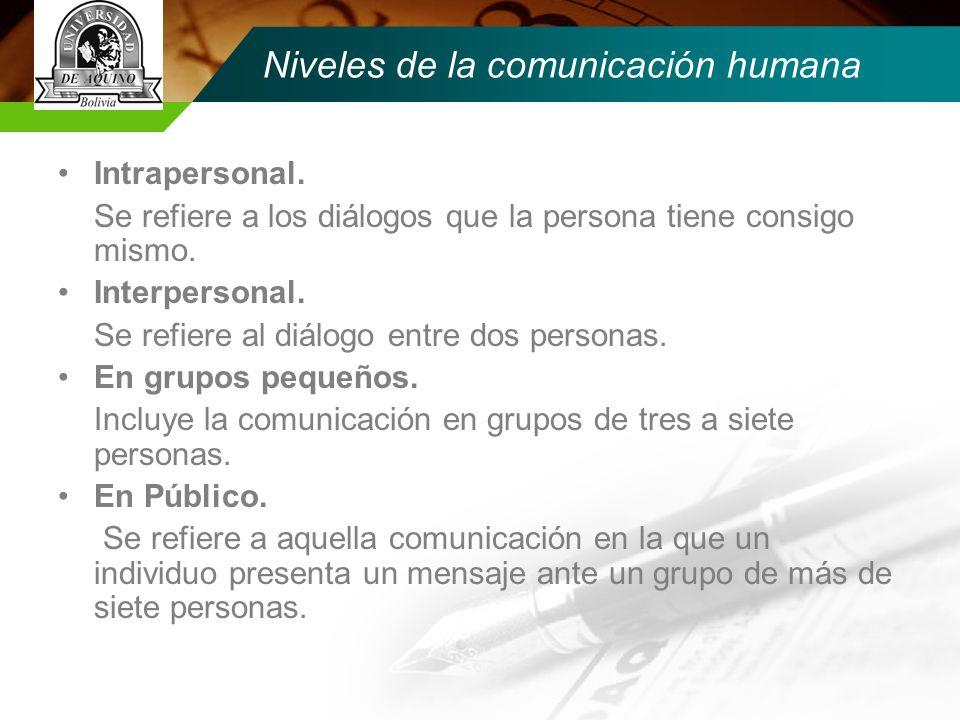 Niveles de la comunicación humana Intrapersonal.